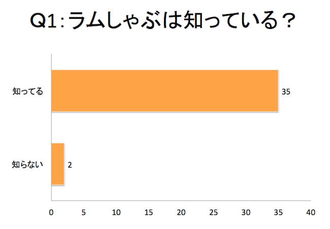 %e3%82%b9%e3%82%af%e3%83%aa%e3%83%bc%e3%83%b3%e3%82%b7%e3%83%a7%e3%83%83%e3%83%88-2017-09-20-15-50-51
